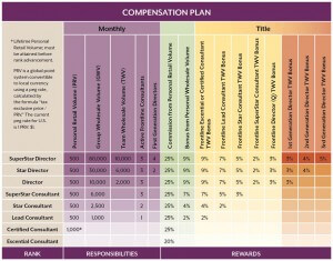 scentsy-compensation-plan-us-en