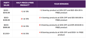 Get More Scentsy This January With Double Host Rewards Nowickchilly